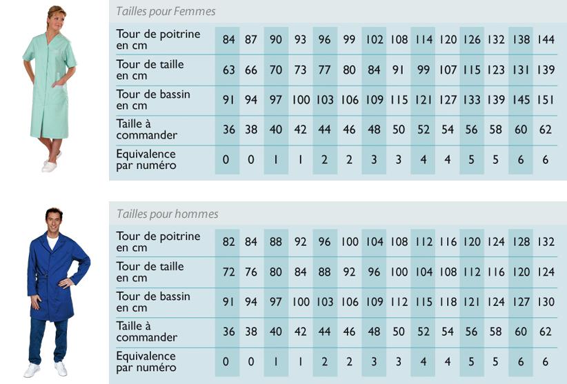 Quelles sont les correspondances de tailles pour les v tements cerf dellier - Taille des hortensias en mars ...